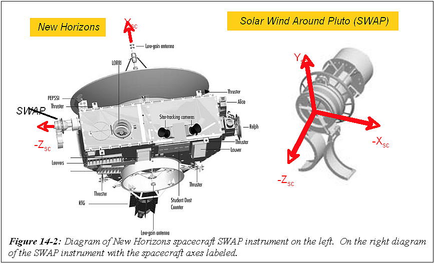 New Horizons Spacecraft Diagram - Pics about space